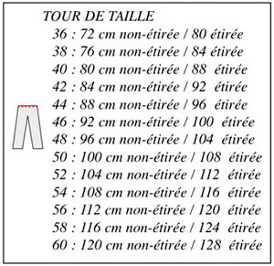 taille panper